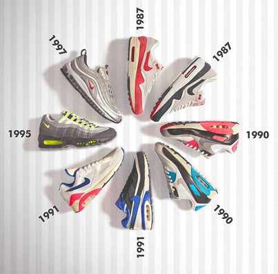 hot sale online 229ea d15df ... alle nike air max modellen ...